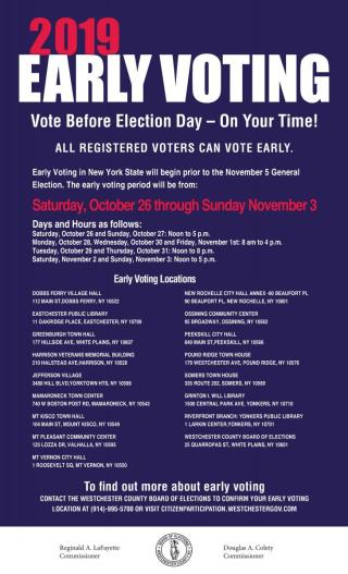 2019 Early Voting